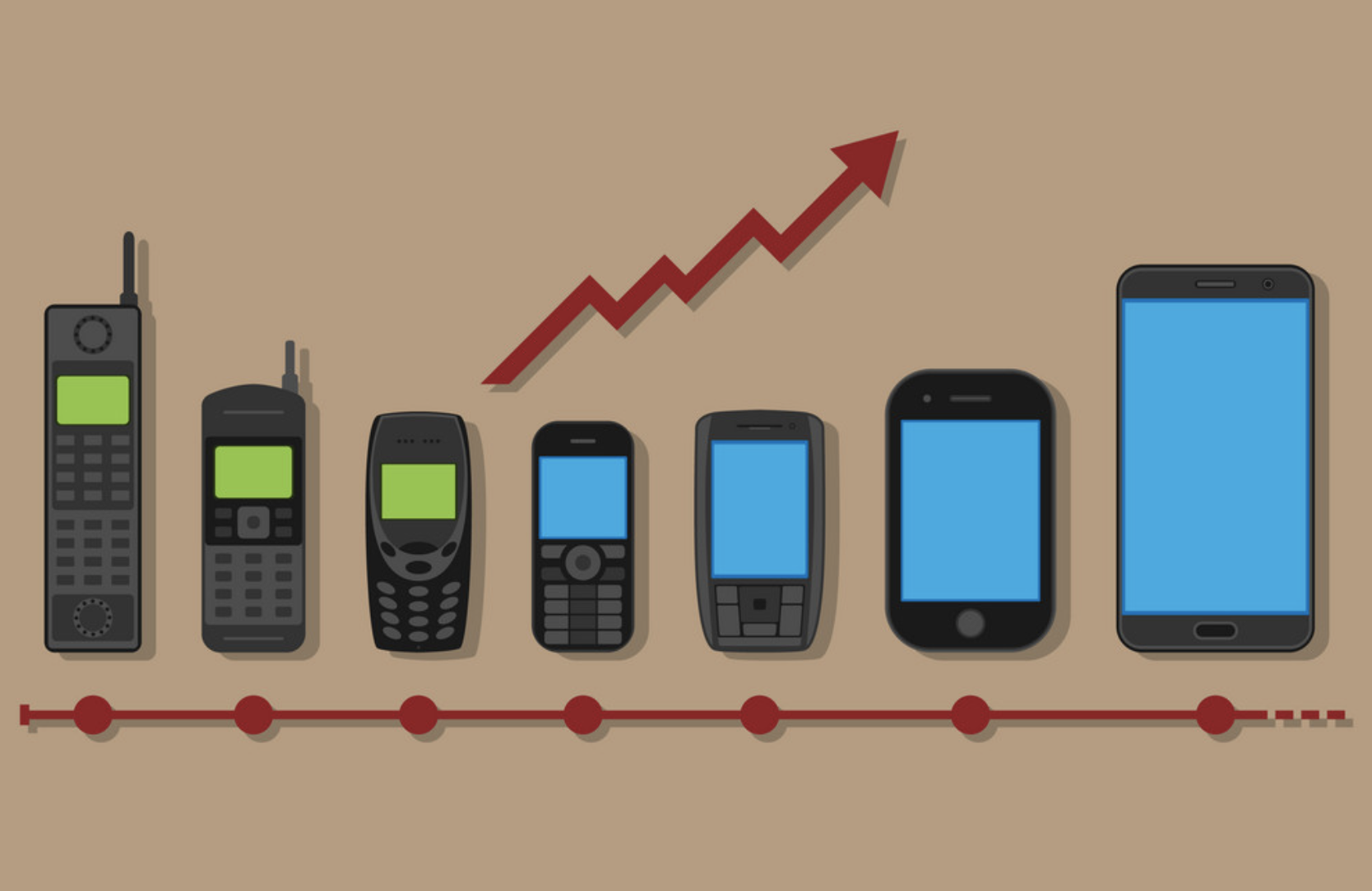 Comparing the First Mobile Phone to Today's Smartphone